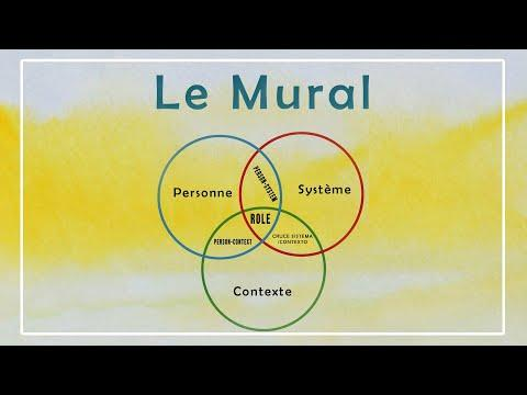 Embedded thumbnail for Le Mural